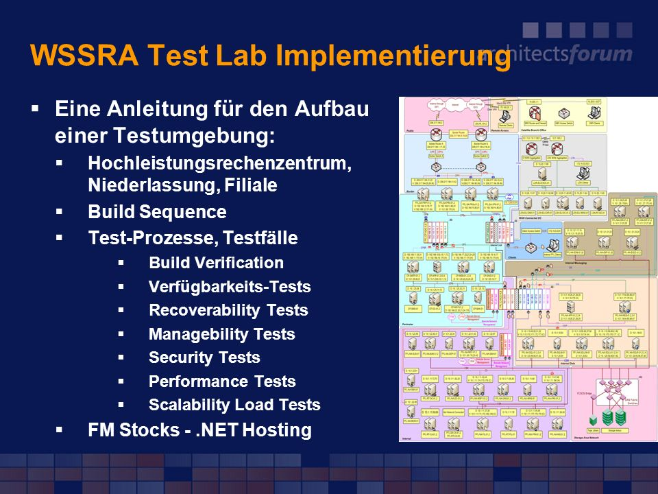 WSSRA Test Lab Implementierung