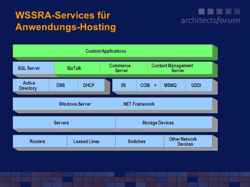 WSSRA-Services für Anwendungs-Hosting