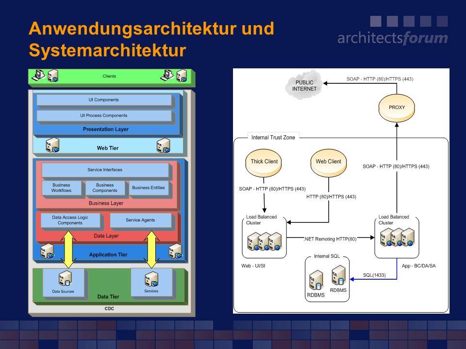 Anwendungsarchitektur und Systemarchitektur