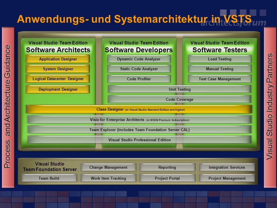Anwendungs- und Systemarchitektur in VSTS
