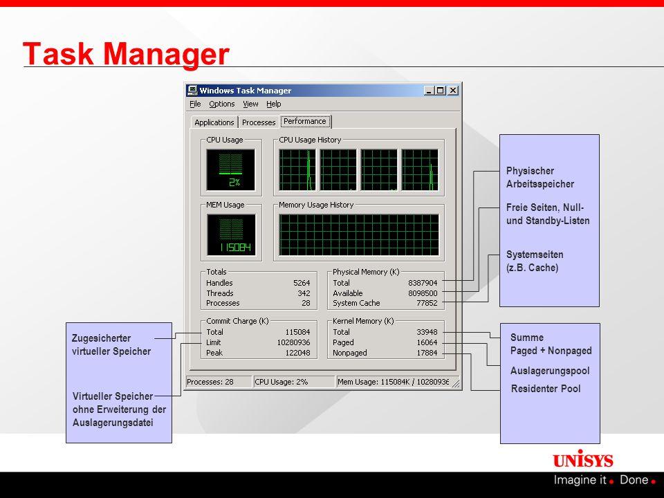 Task Manager Physischer Arbeitsspeicher