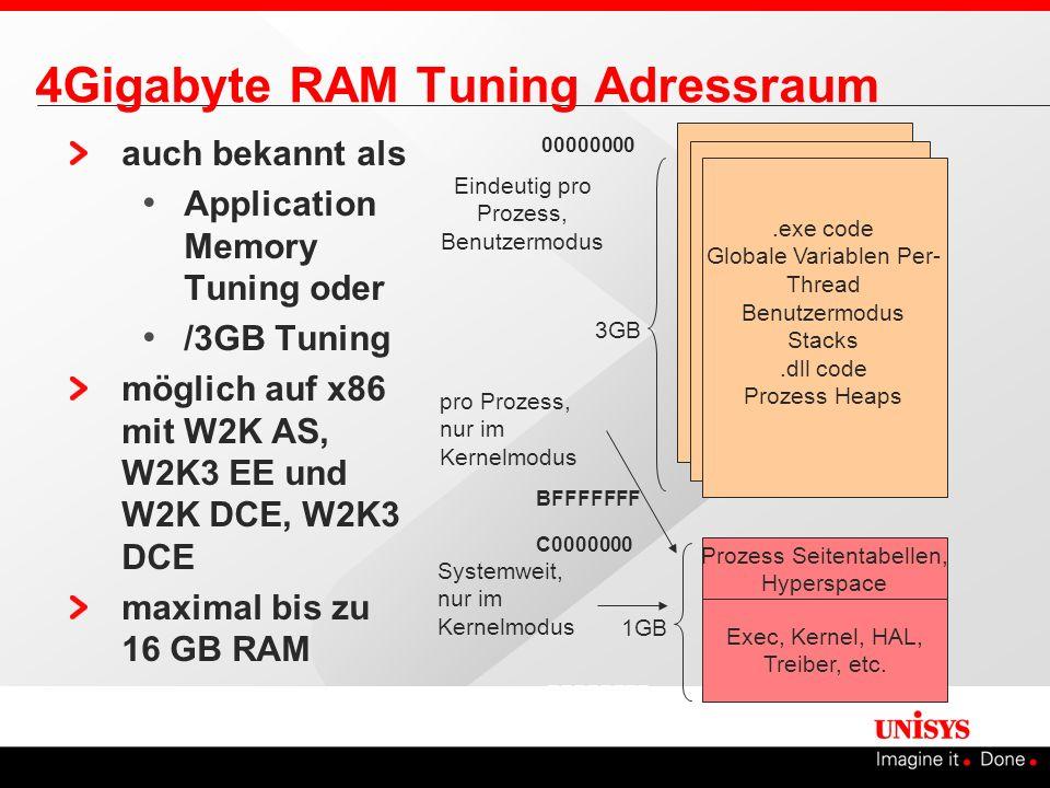4Gigabyte RAM Tuning Adressraum