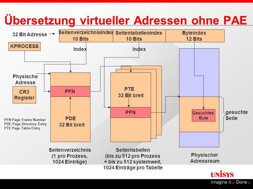 Übersetzung virtueller Adressen ohne PAE