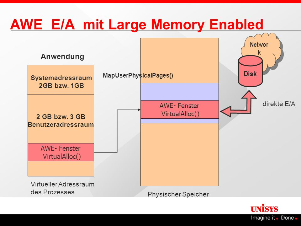 AWE E/A mit Large Memory Enabled
