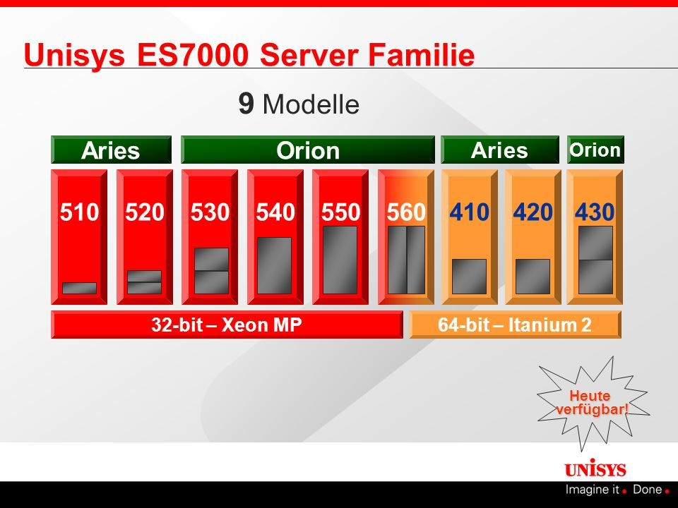 Unisys ES7000 Server Familie