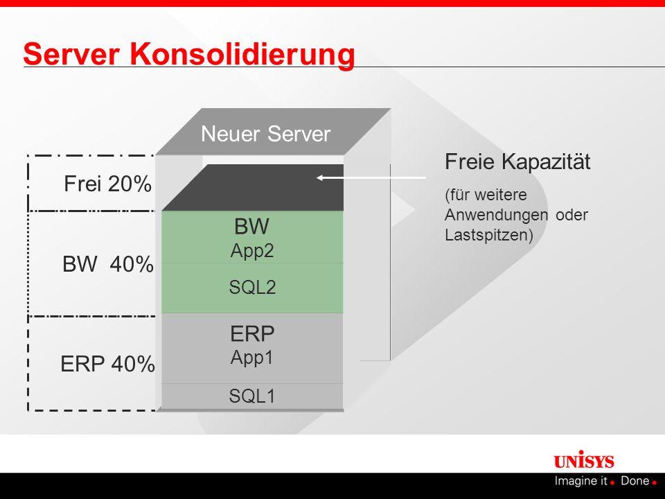 Server Konsolidierung