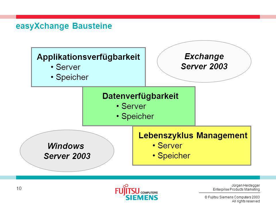 easyXchange Bausteine