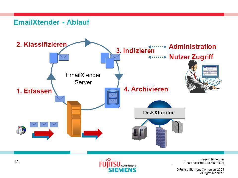 EmailXtender - Ablauf 2. Klassifizieren Administration 3. Indizieren