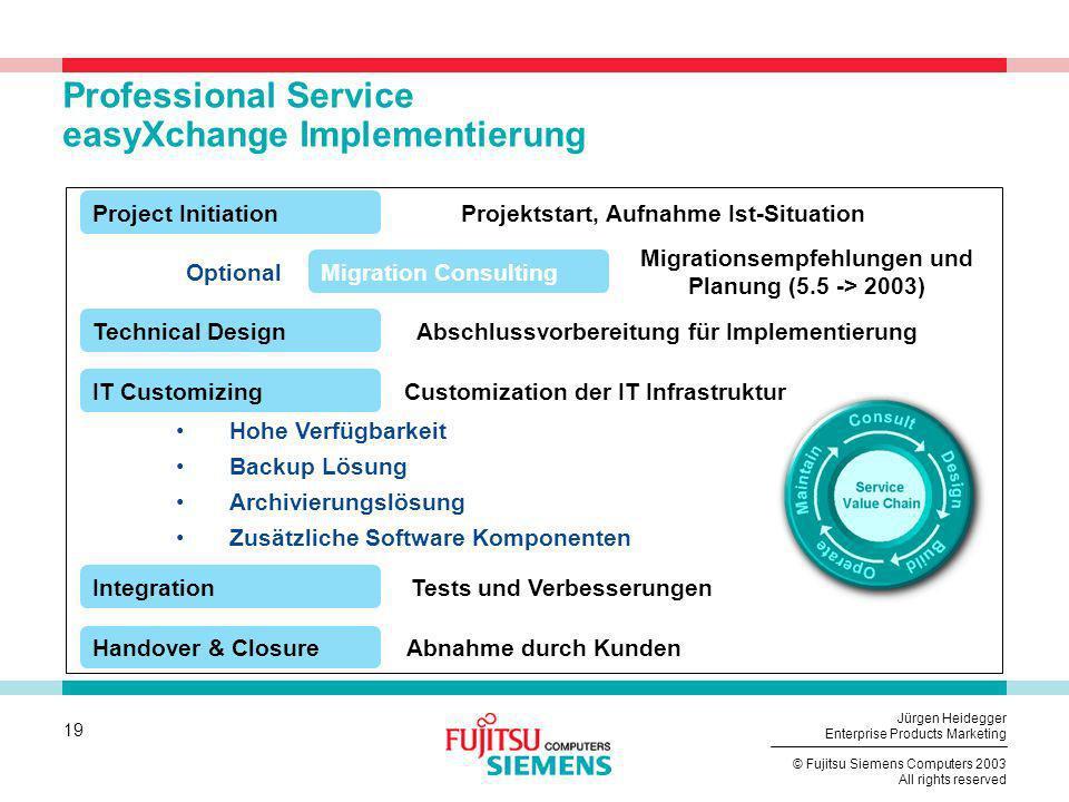Professional Service easyXchange Implementierung