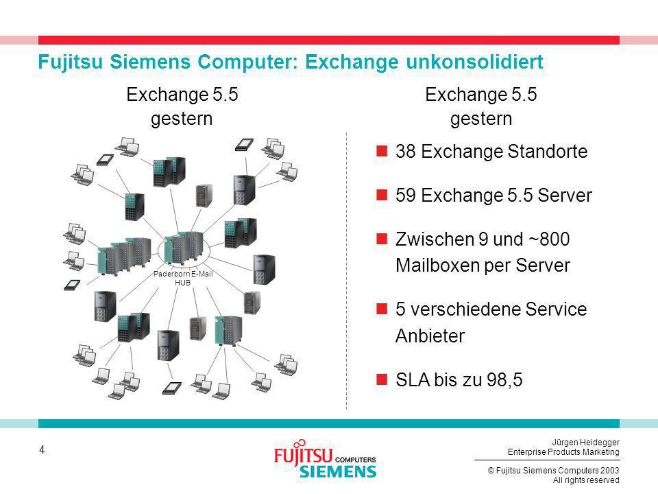 Fujitsu Siemens Computer: Exchange unkonsolidiert