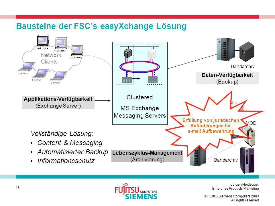 Bausteine der FSC's easyXchange Lösung