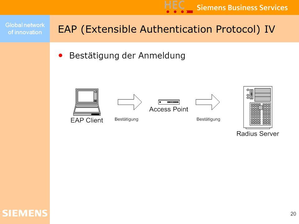 EAP (Extensible Authentication Protocol) IV