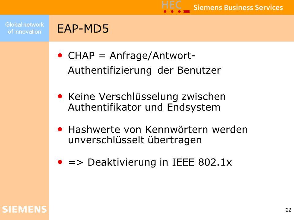 EAP-MD5 CHAP = Anfrage/Antwort-Authentifizierung der Benutzer