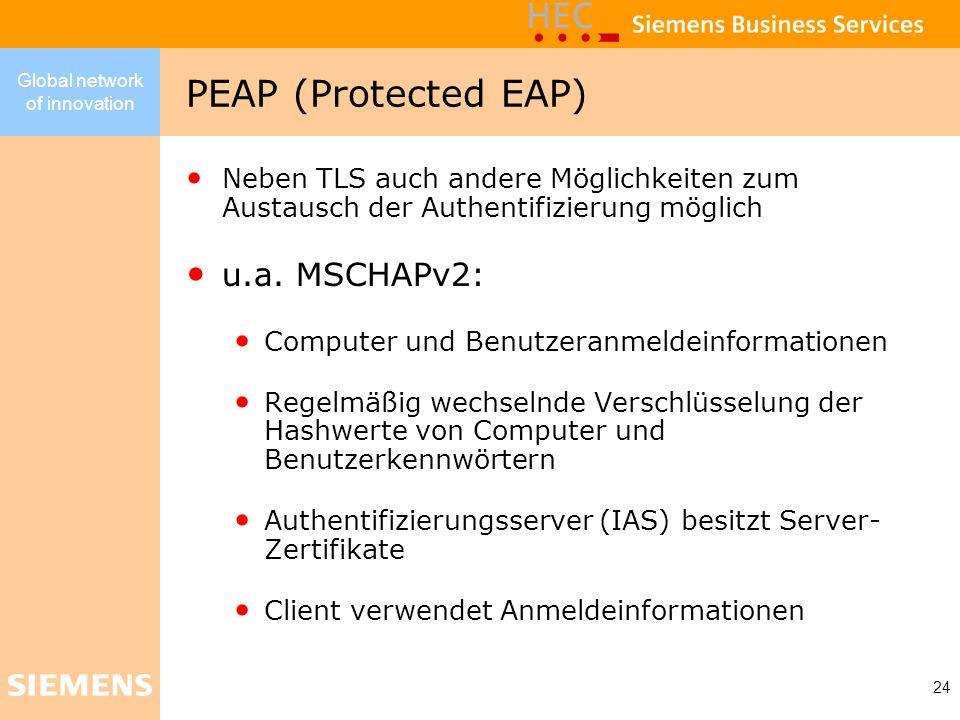 PEAP (Protected EAP) u.a. MSCHAPv2: