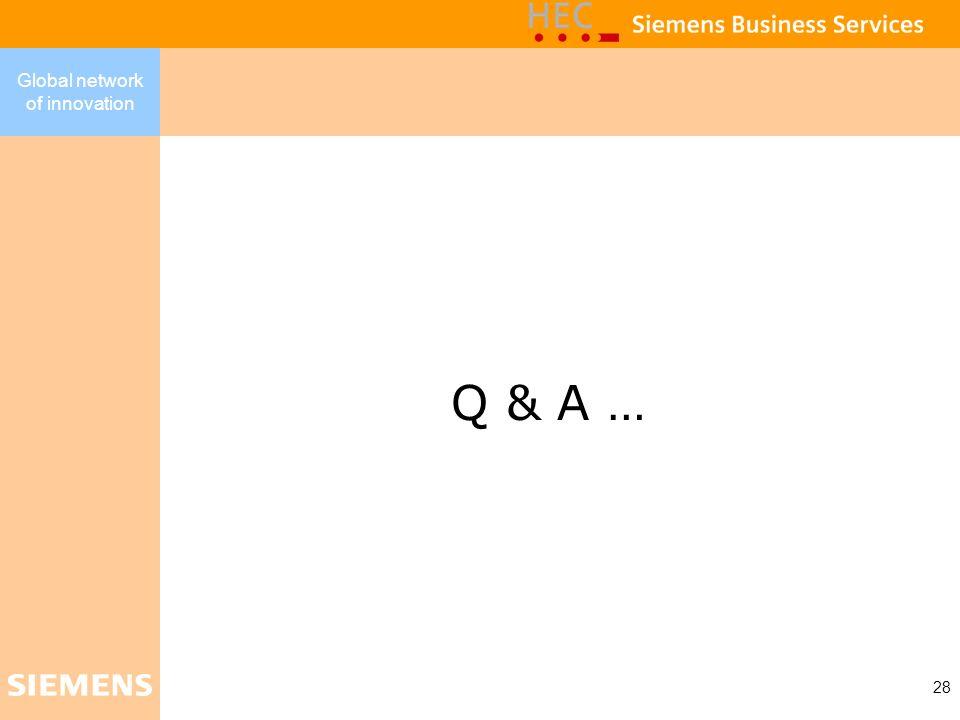 Q & A …