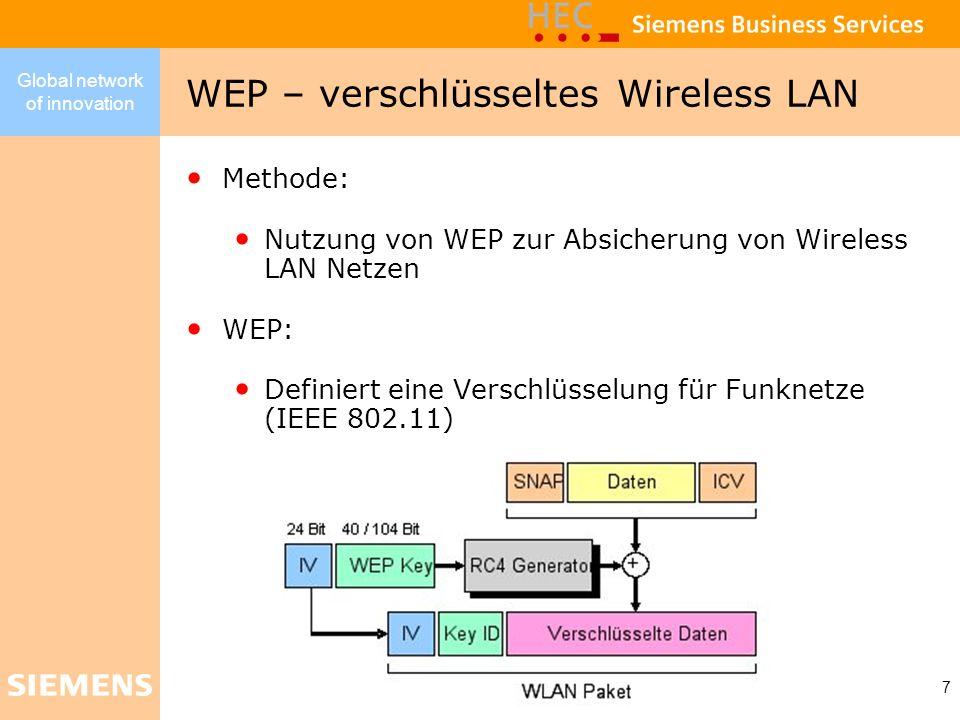 WEP – verschlüsseltes Wireless LAN