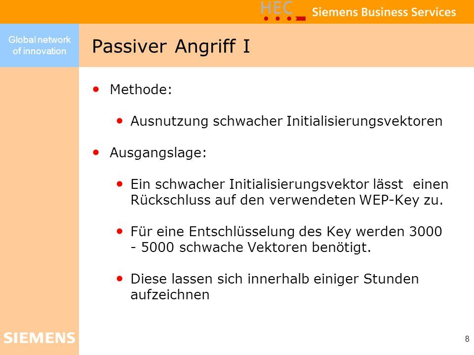 Passiver Angriff I Methode: