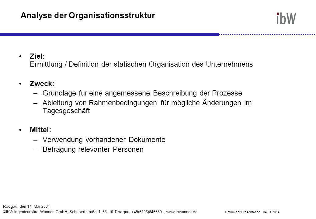 Analyse der Organisationsstruktur