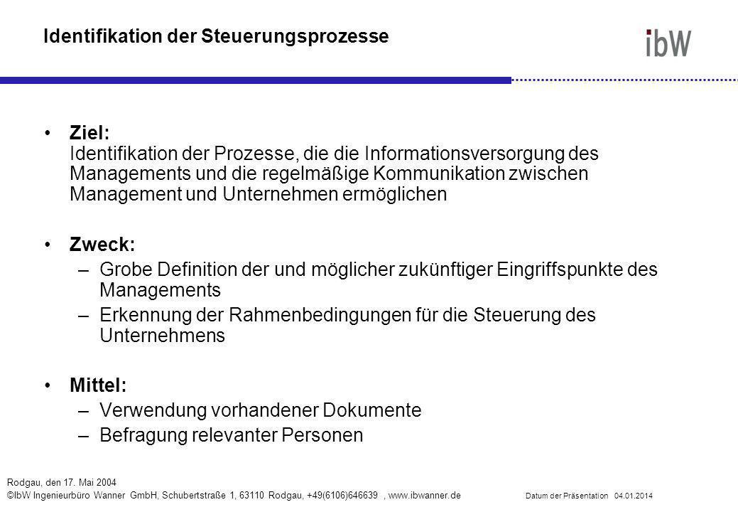 Identifikation der Steuerungsprozesse