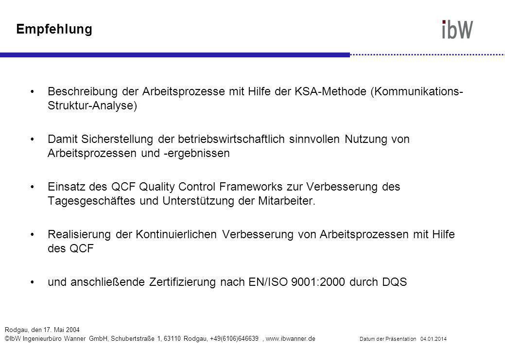 Empfehlung Beschreibung der Arbeitsprozesse mit Hilfe der KSA-Methode (Kommunikations-Struktur-Analyse)