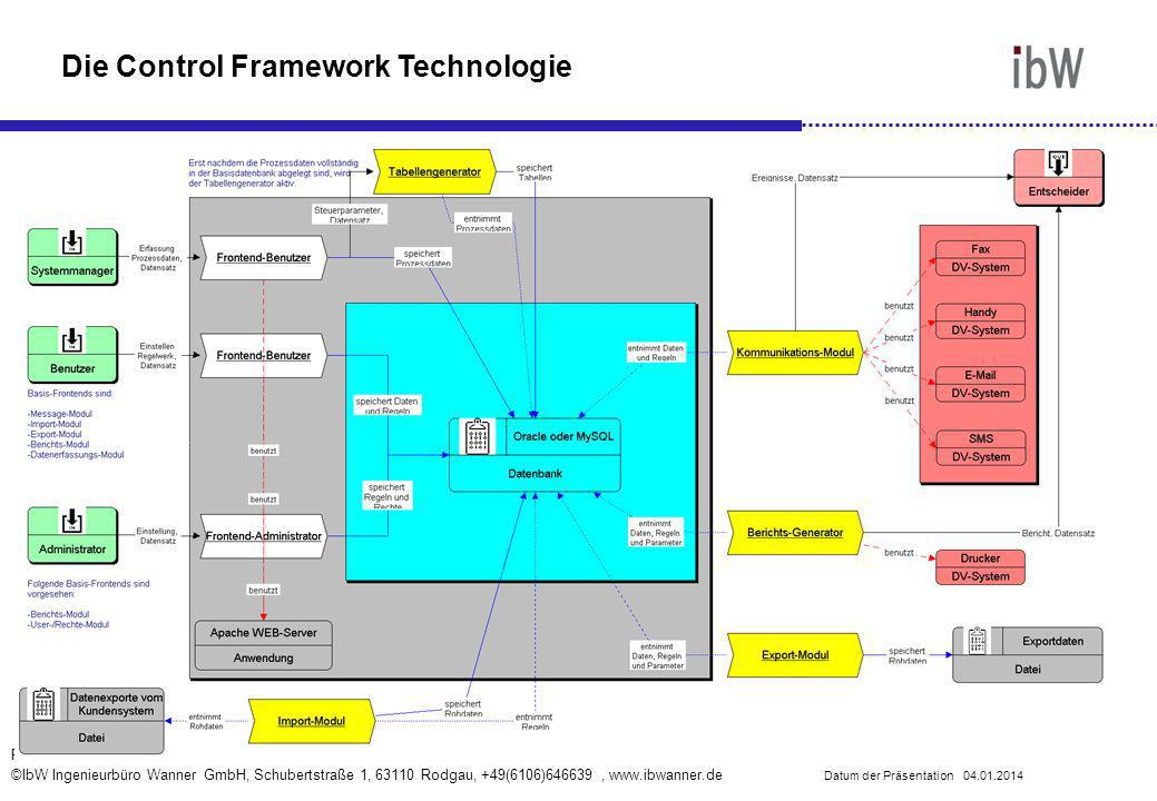 Die Control Framework Technologie