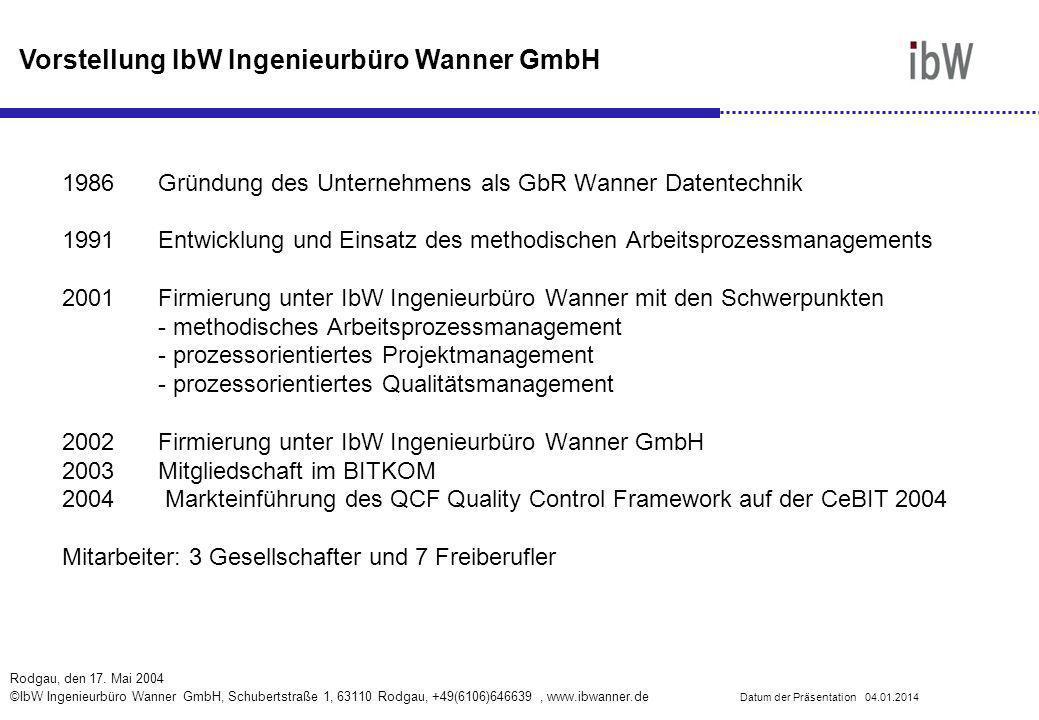 Vorstellung IbW Ingenieurbüro Wanner GmbH