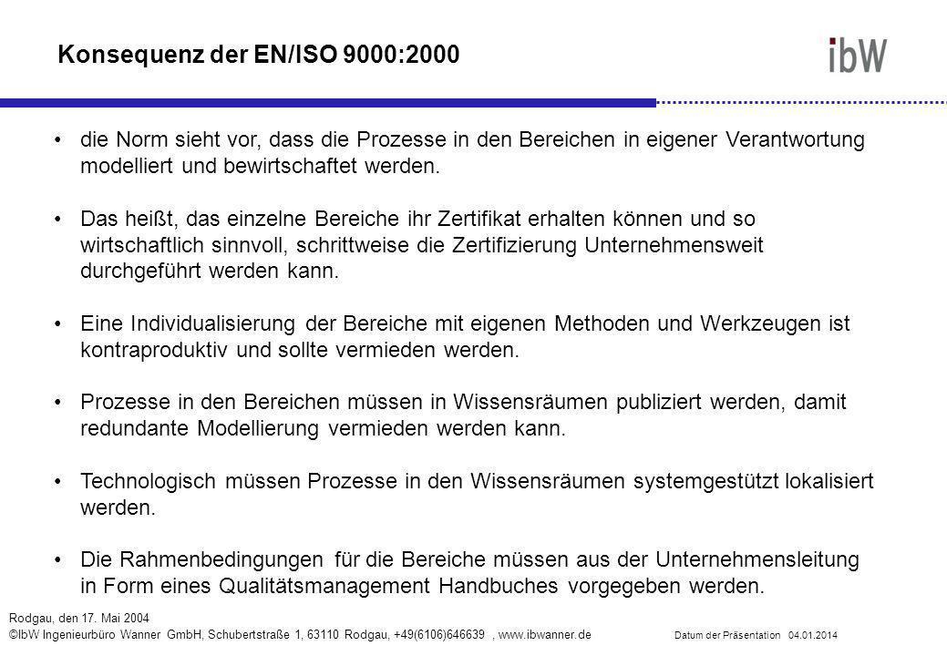 Konsequenz der EN/ISO 9000:2000