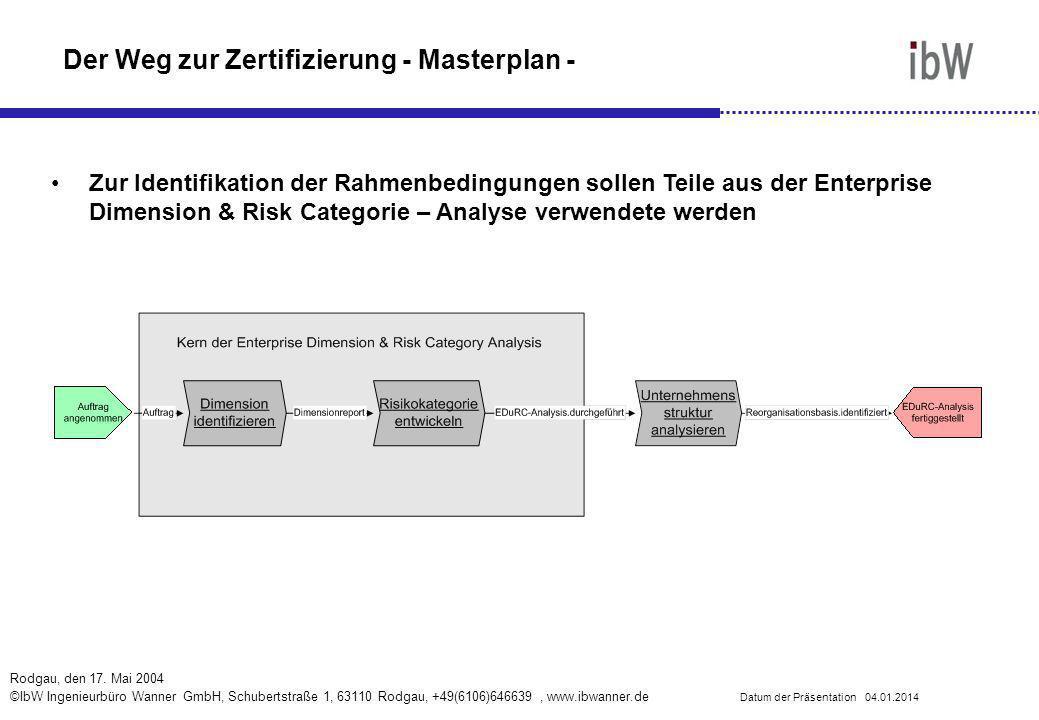 Der Weg zur Zertifizierung - Masterplan -