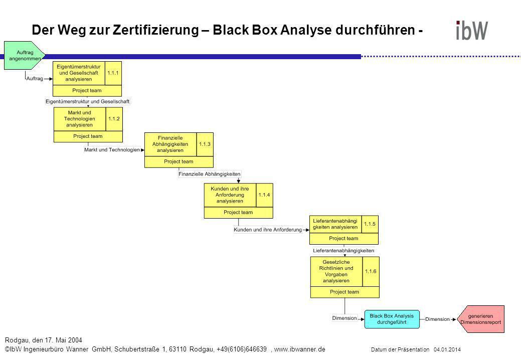 Der Weg zur Zertifizierung – Black Box Analyse durchführen -