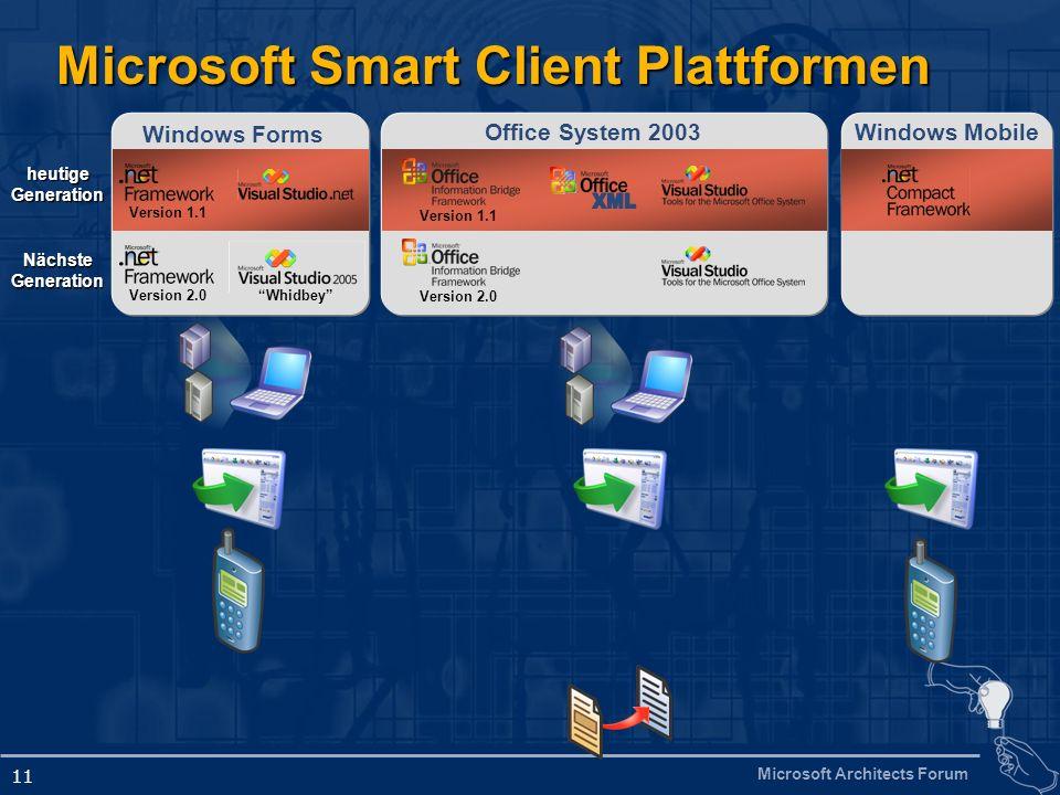 Microsoft Smart Client Plattformen
