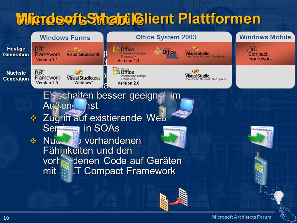 Windows Mobile Microsoft Smart Client Plattformen XML