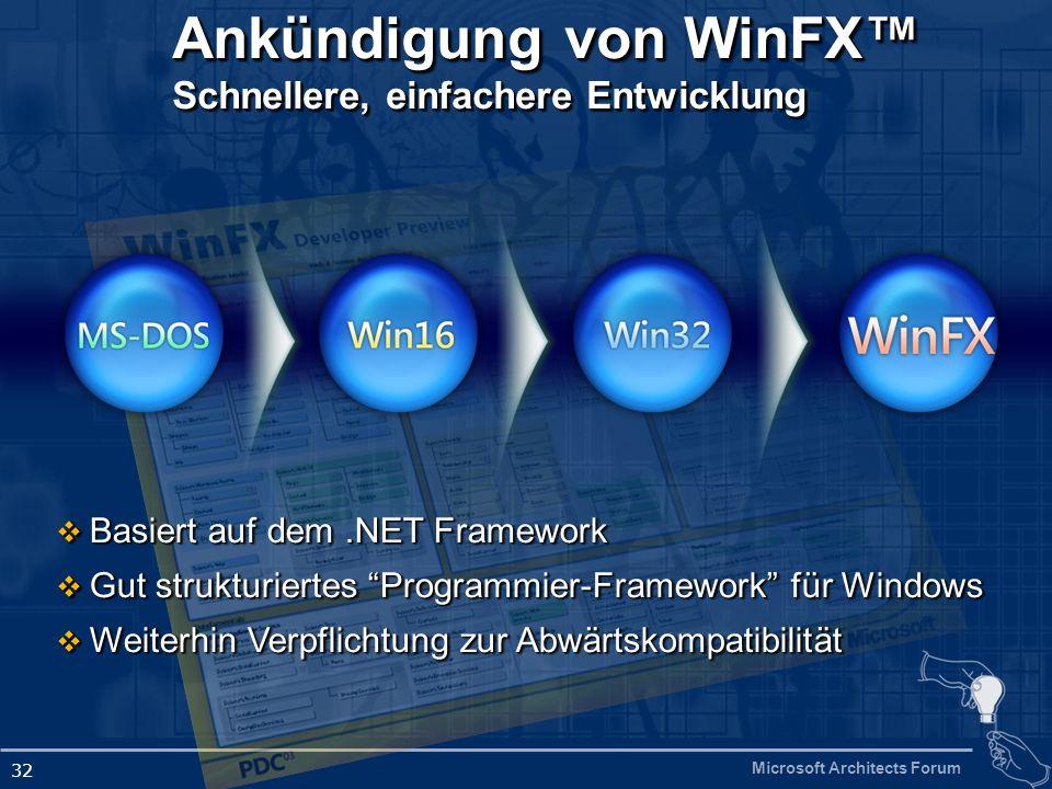 Ankündigung von WinFX™ Schnellere, einfachere Entwicklung