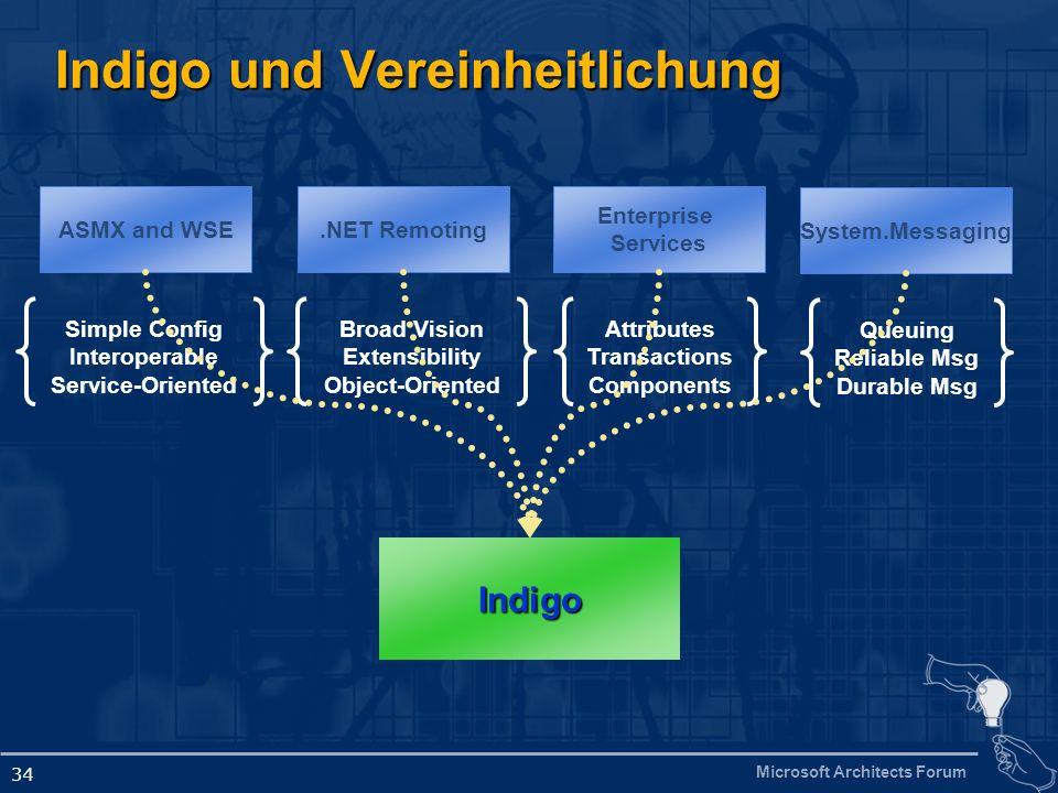 Indigo und Vereinheitlichung