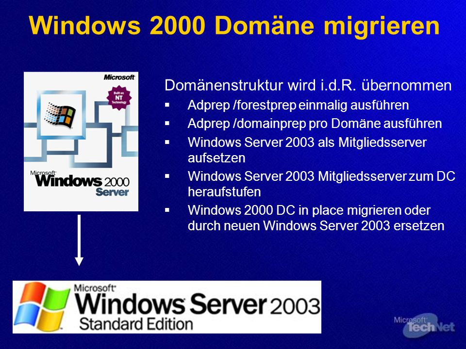 Windows 2000 Domäne migrieren