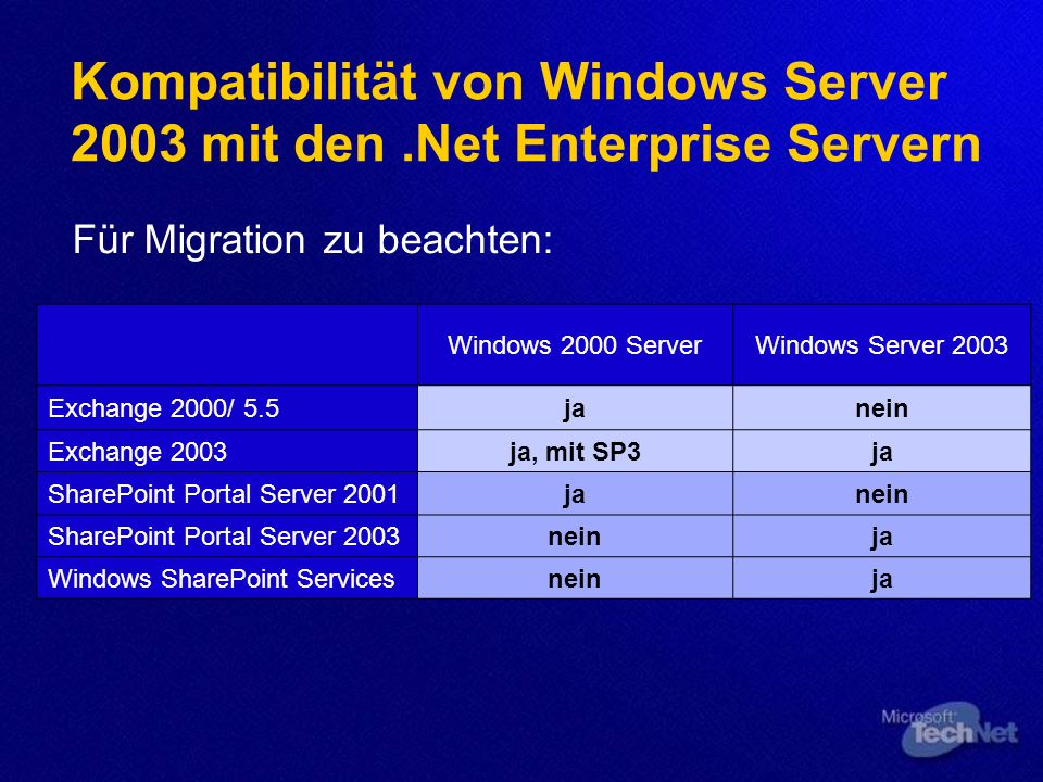 Kompatibilität von Windows Server 2003 mit den .Net Enterprise Servern