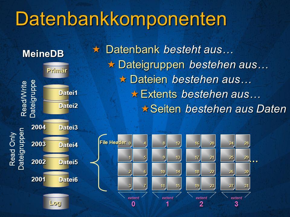 Datenbankkomponenten