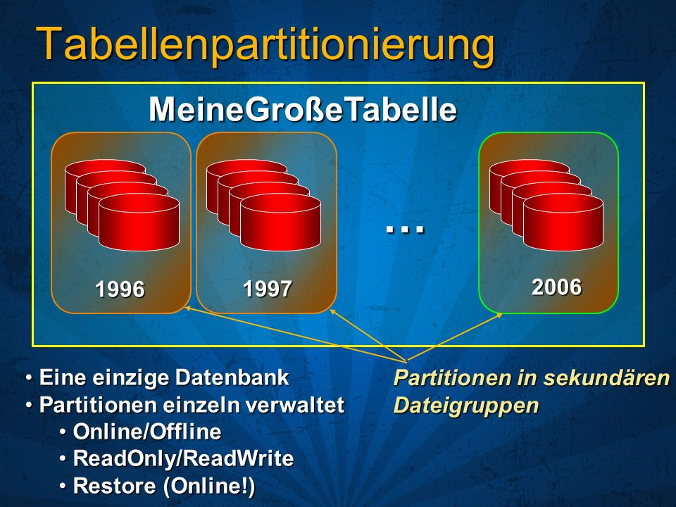 Tabellenpartitionierung