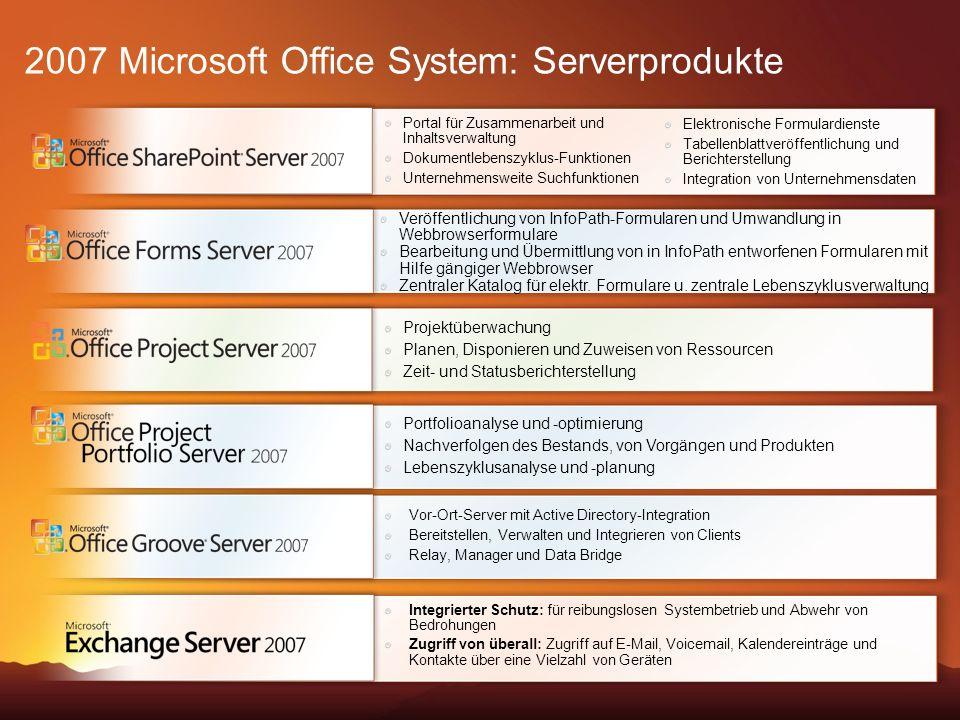 2007 Microsoft Office System: Serverprodukte