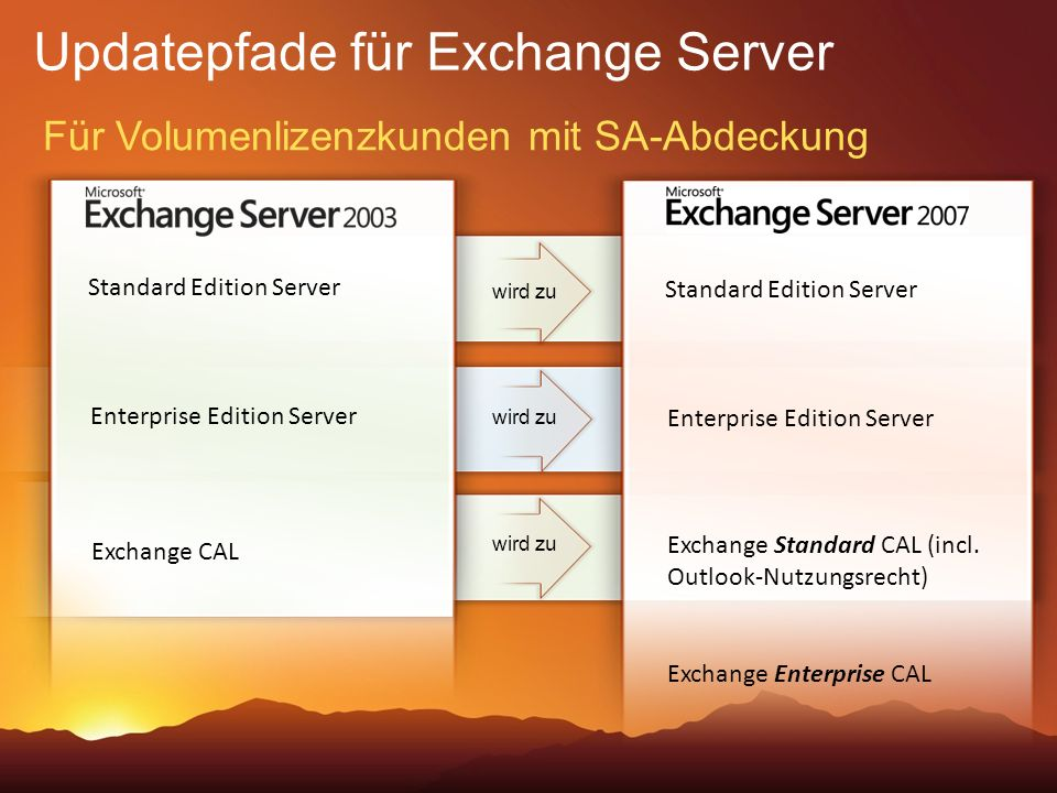 Updatepfade für Exchange Server