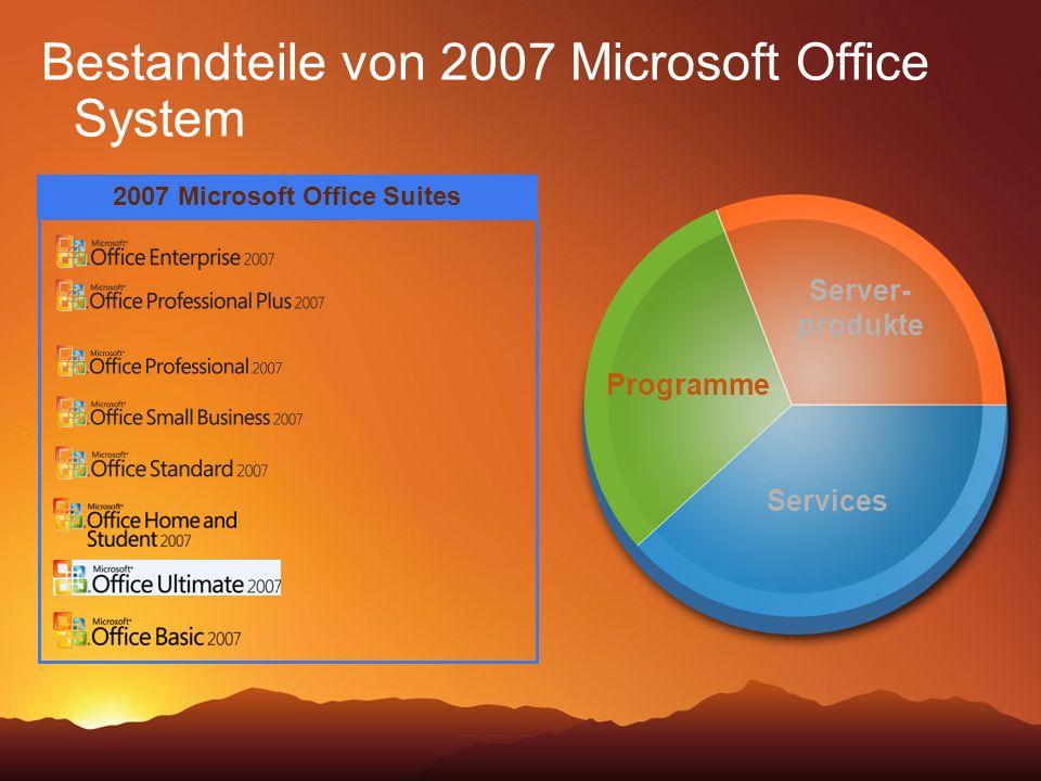Bestandteile von 2007 Microsoft Office System