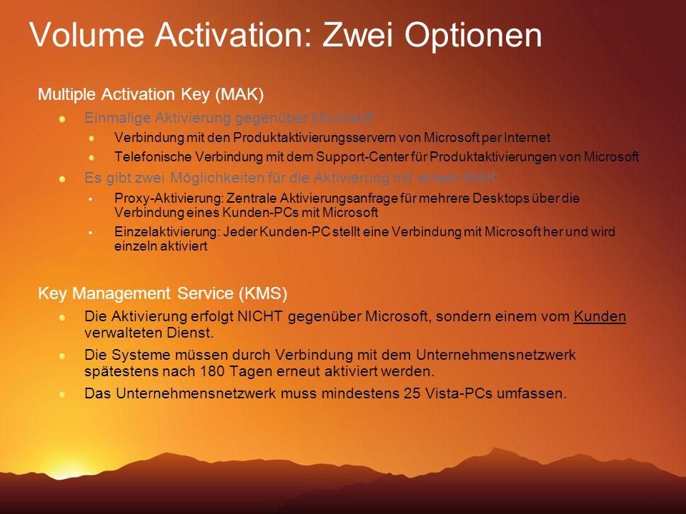 Volume Activation: Zwei Optionen