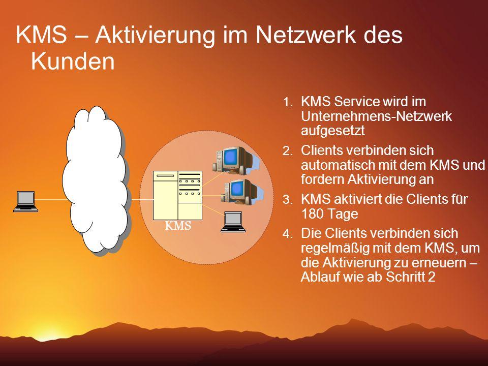 KMS – Aktivierung im Netzwerk des Kunden