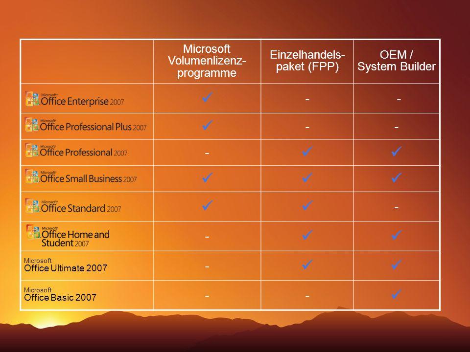  Microsoft Volumenlizenz- programme Einzelhandels- paket (FPP) OEM /