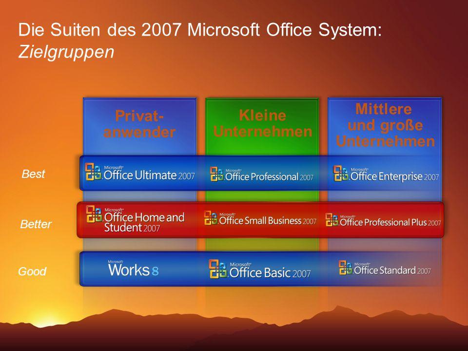 Die Suiten des 2007 Microsoft Office System: Zielgruppen