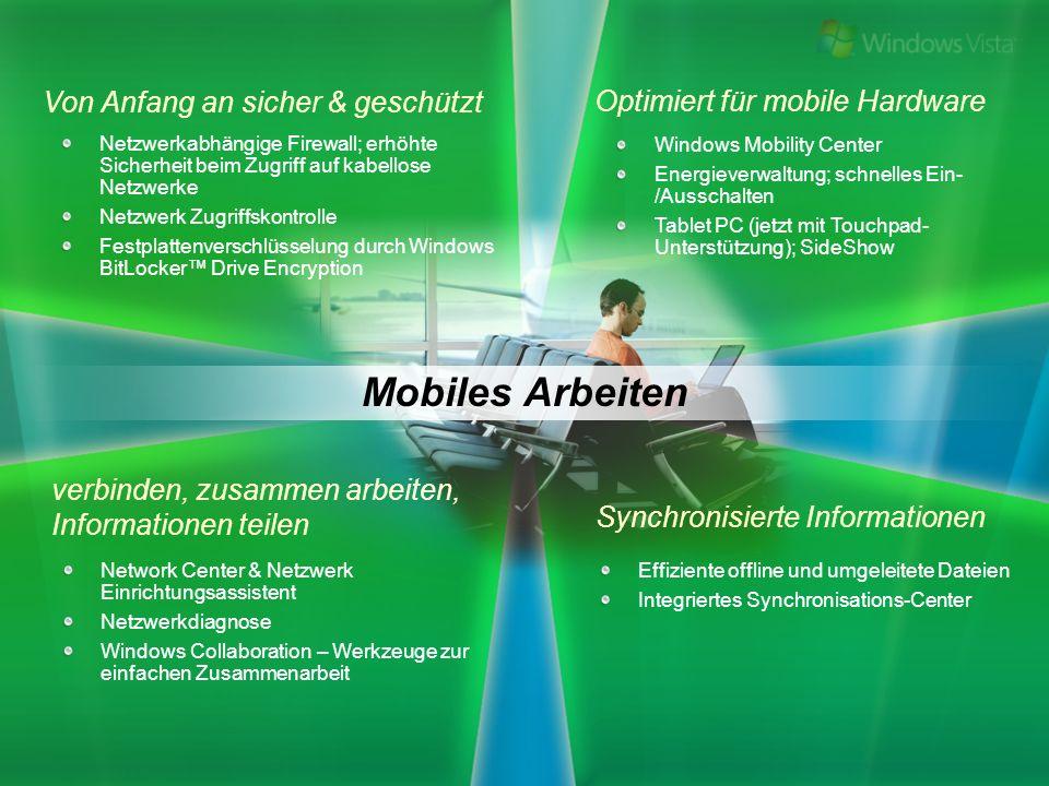 Mobiles Arbeiten Von Anfang an sicher & geschützt
