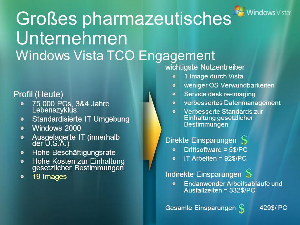 Großes pharmazeutisches Unternehmen Windows Vista TCO Engagement