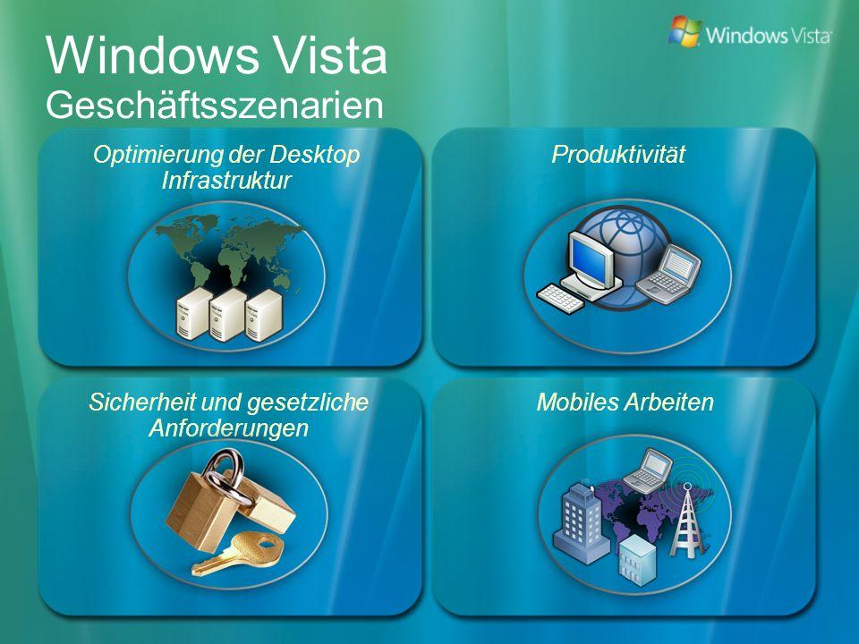 Windows Vista Geschäftsszenarien