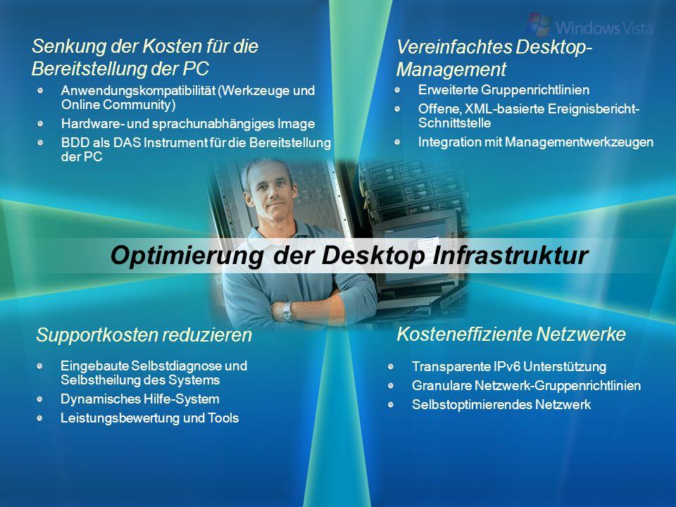 Optimierung der Desktop Infrastruktur