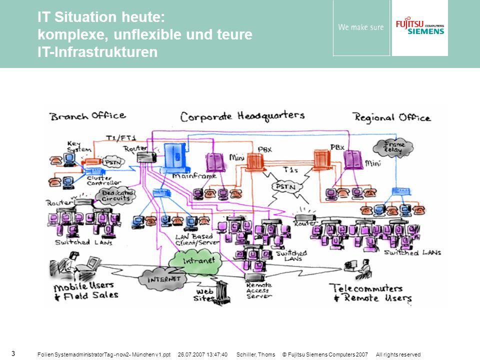 IT Situation heute: komplexe, unflexible und teure IT-Infrastrukturen