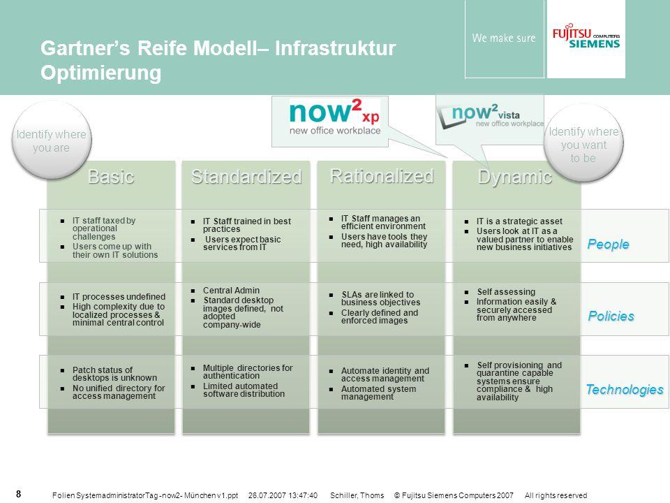 Gartner's Reife Modell– Infrastruktur Optimierung